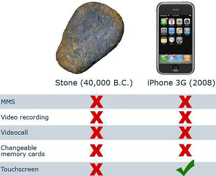 kamen vs iphone